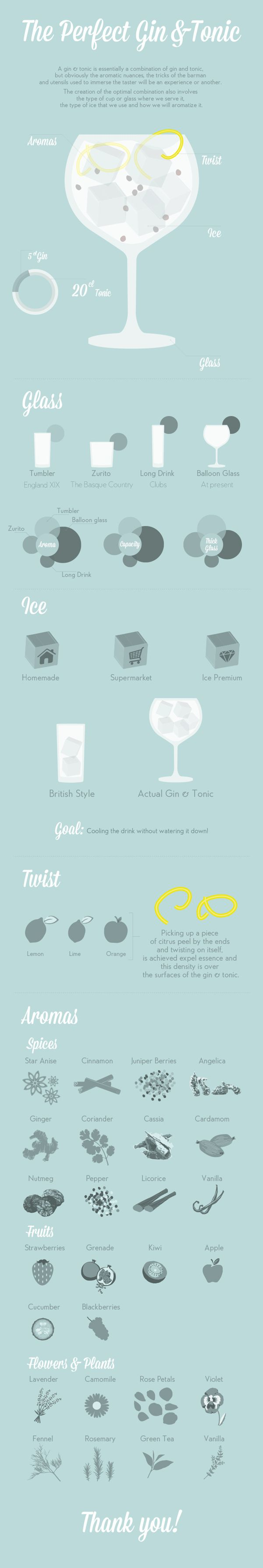 The Perfect Gin&Tonic by Javier Mangas, via Behance