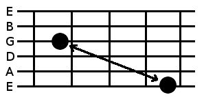 Octave 6 3