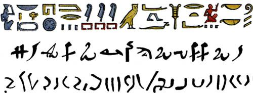 Egyptian hieroglyphs | Laura Monaghan