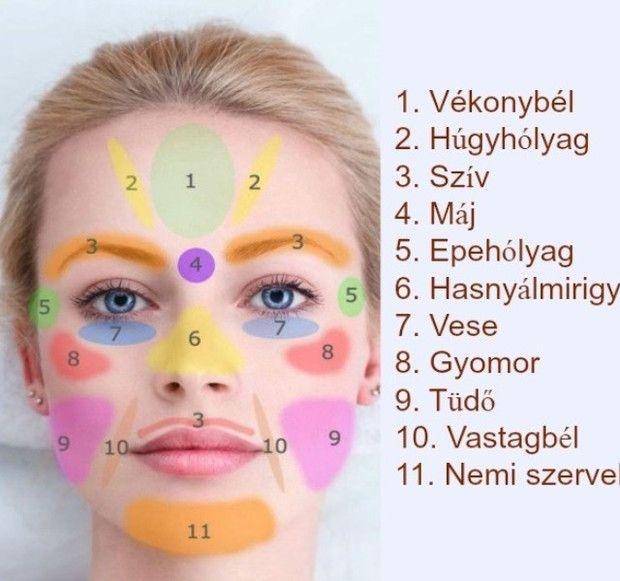 Masszírozd ezeket a pontokat az arcodon és messze elkerülnek a betegségek! - Blikk Rúzs