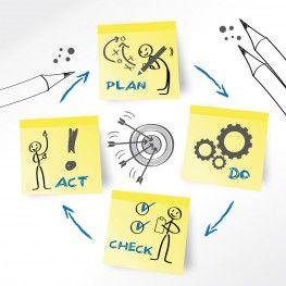 Gerens | Indicadores de la gestión de negocio | Tipos de métricas de rendimiento del proceso