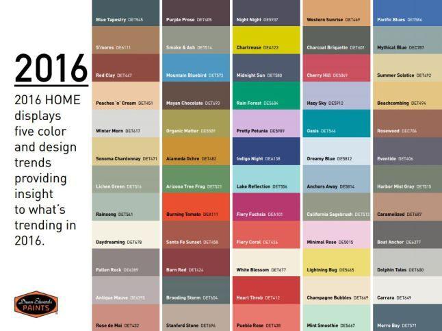 Tuesday Trending Dunn Edwards 2016 Colour Design