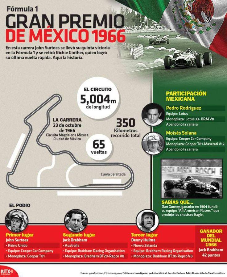 Formula 1 Gran Premio De Mexico 1966 @Candidman