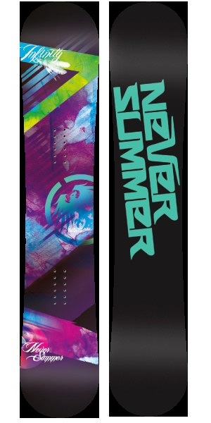 My current board: Never Summer Infinity 145 cm. Rocker & Camber = awesome responsiveness.  http://neversummer.com/snow/snowboards/infinity