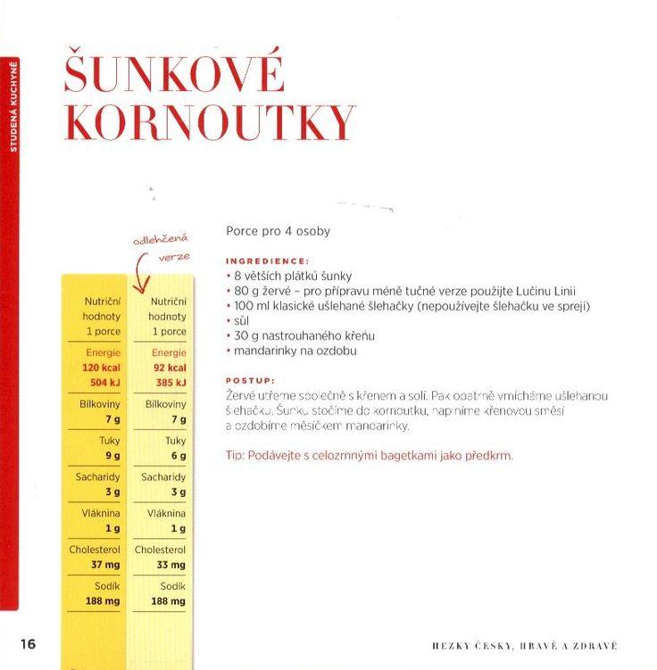 Výsledek obrázku pro petr havlíček jídelníček pdf