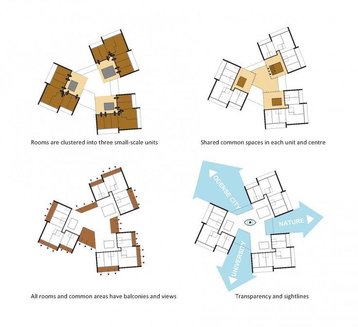 University of Southern Denmark Student Housing Winning Proposal (22)