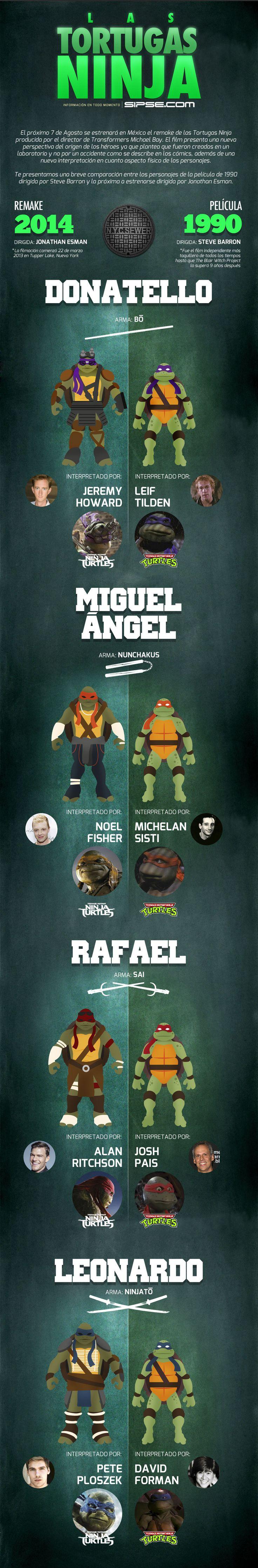 48 best newspaper layouts images on pinterest newspaper layout las tortugas ninja la nueva cinta las tortugas ninja se estrena el fandeluxe Image collections