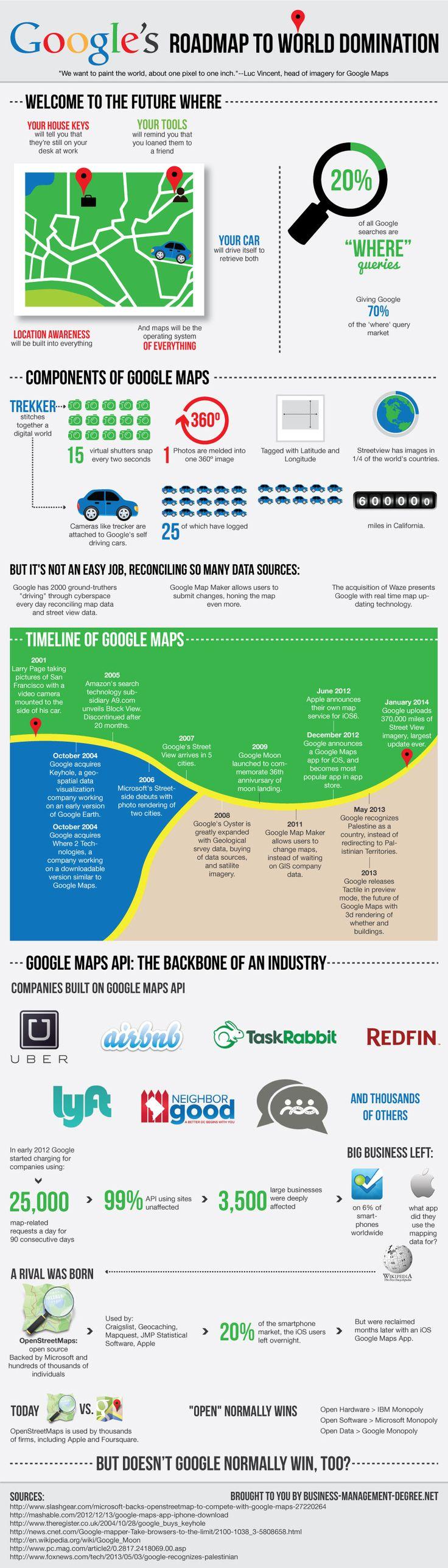 Hola: Una infografía con todo lo que debes saber sobre Google Maps. Un saludo Source: Business-Management-Degree.net