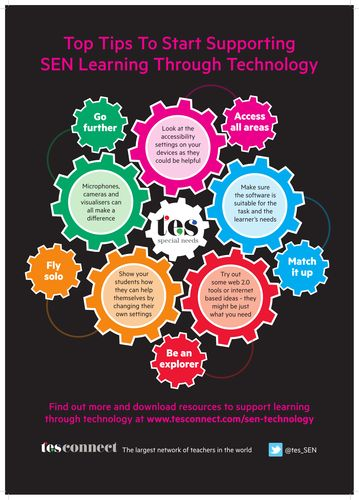 Supporting Learning through Technology Poster