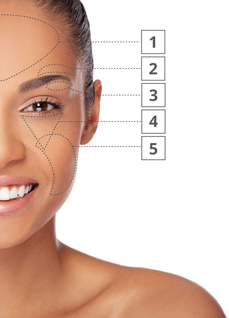 instantly_ageless_targeted_areas