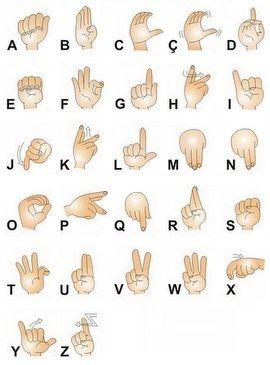 Para as pessoas começarem a aprender a língua de sinais, a primeira coisa que ensinamos é o Alfabeto Manual ou Datilologia em LIBRAS. Ele é produzido por diferentes formatos das mãos que representa…