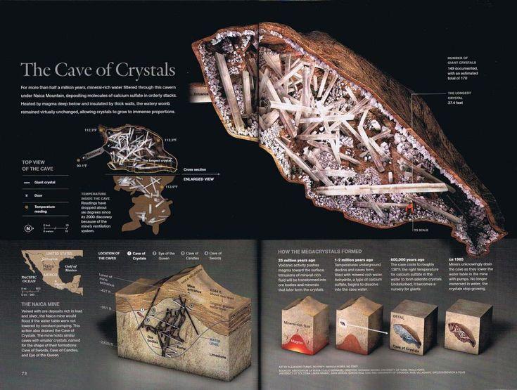 """Le Forum Courtois :: La """"grotte de cristal"""""""