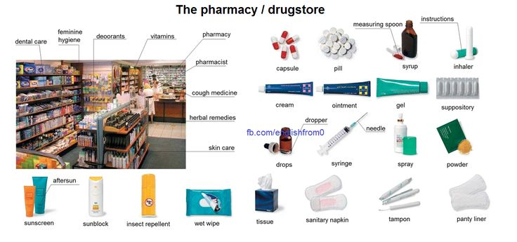 English For Beginners: The pharmacy