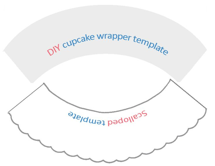 DIY cupcake wrappers