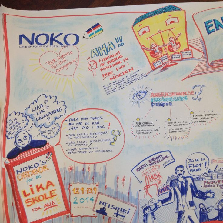 Visual notes from Noko in Helsinki 2014