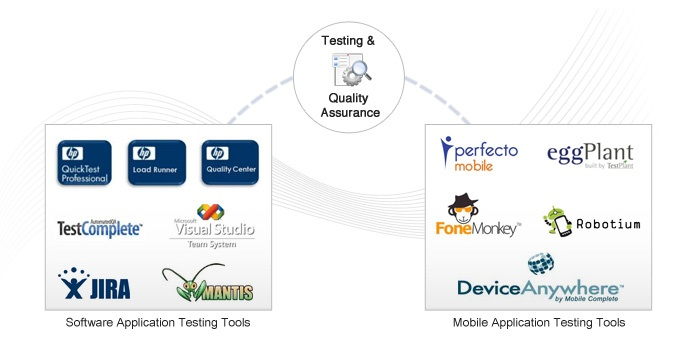 Defect Report  Defect Report    Software Testing