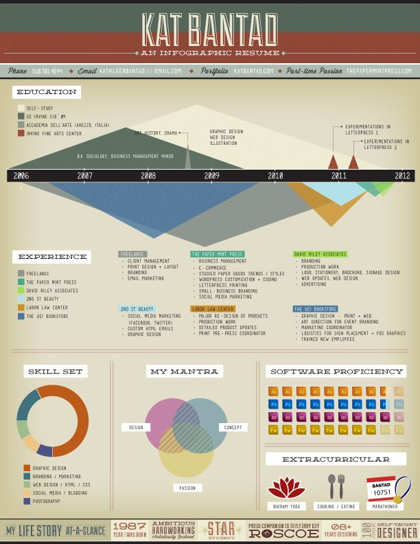 Infographic Resume by Kat