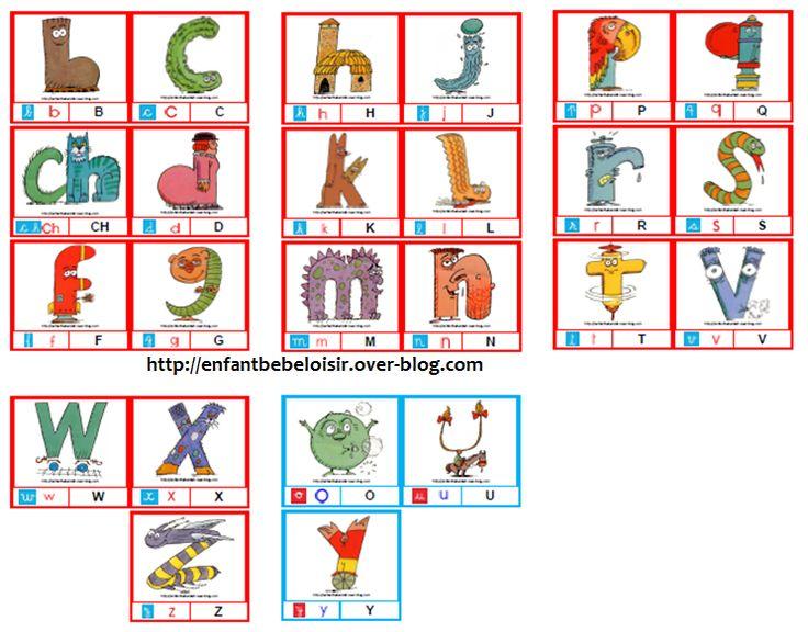 Index photos du blog par catégorie - enfant bébé loisir