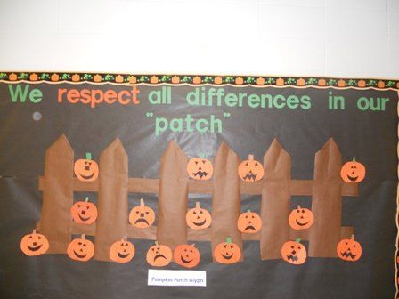Fall Bulletin Board Ideas | Respect Fall Bulletin Board Idea - MyClassroomIdeas.com