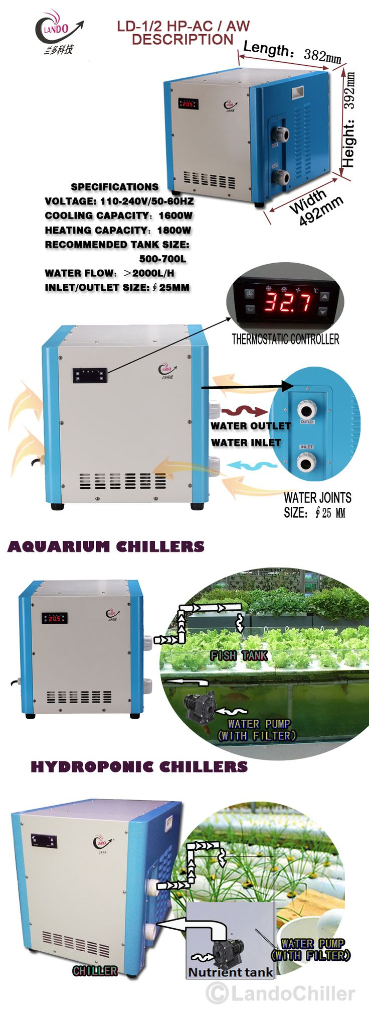 Ideal for keeping hydroponic solution in your reservoir at the perfect temperature. Hydroponic Chillers with micro control system and LCD display, very user-friendly . Large refrigeration capacity (recommended 1000-1200 L) . Freon free, environmentally friendly (uses R134a or R410a) Temperature memory system. Anti-Freezing system will not allow the heat exchange to freeze. #Hydroponicchiller   #Refroidisseurhydroponique #水耕チラー #Enfriadorhidropónico