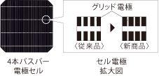 三菱電機 三菱住宅用太陽光発電システム:三菱はココが違う! モジュールの高出力化