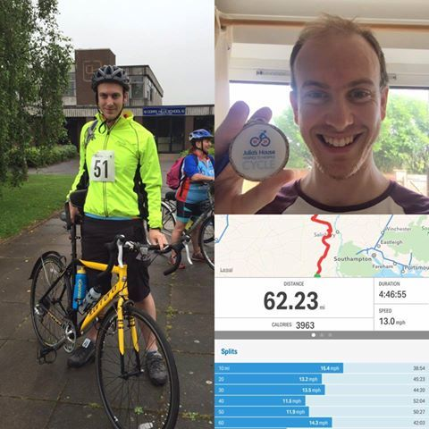 HE DID IT! 62 miles (100km) in 4 hours 46mins! ‪#‎Congratulations‬ Jamie, what an awesome achievement and being able to raise £250 for Julia's House children's hospice =) ... we hope you don't ache too much!