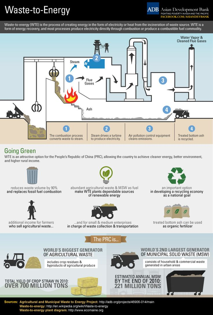 Waste-to-energy (WTE) Schematic.   WTE is the process of creating energy in the form of electricity or heat from the incineration of waste source.