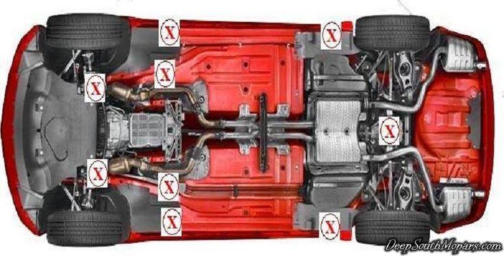 Image result for jack points for 2010 camaro 2010 camaro