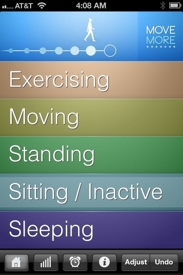 Apps and Monitors to Reduce Sitting Time: Move More App