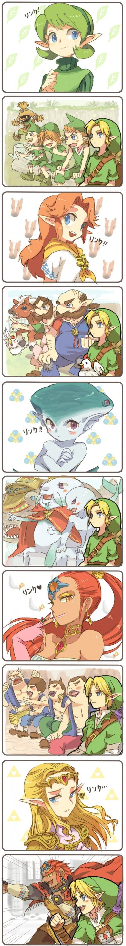 How Link reacts