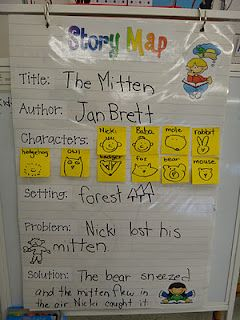 Story Map for The Mitten- what a good idea to laminate one on large paper