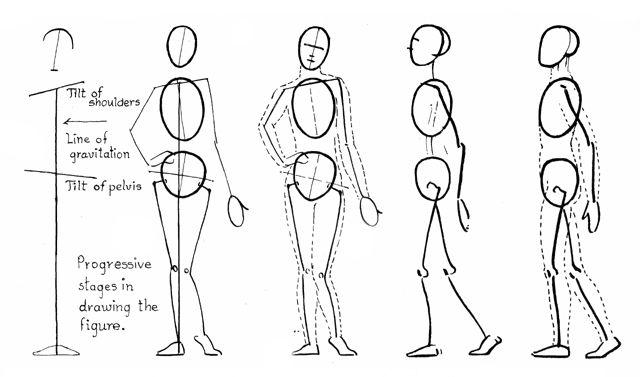 5 cursos online gratuitos para quem quer aprender a desenhar
