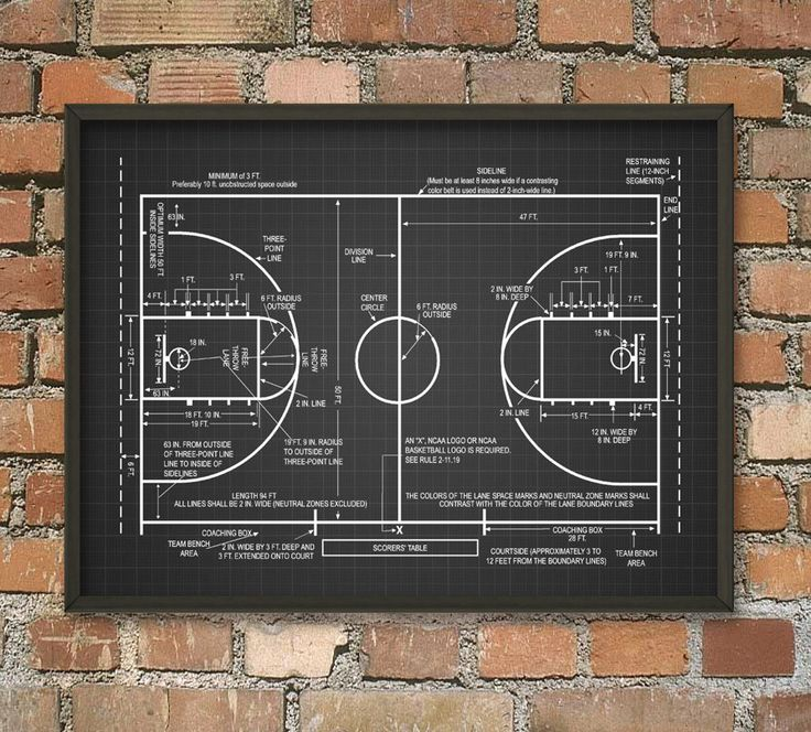 Basketball Court Schematic Diagram Wall Art Poster by QuantumPrints on Etsy (null)