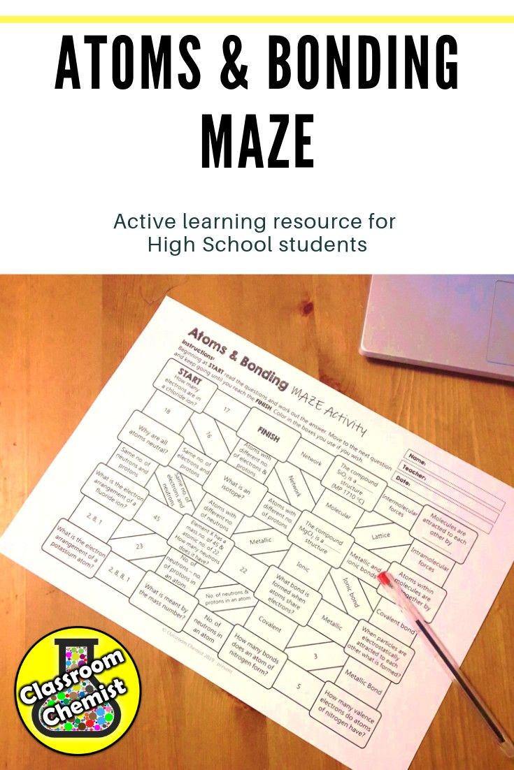 Pin On Classroom Chemist S Tpt Resources
