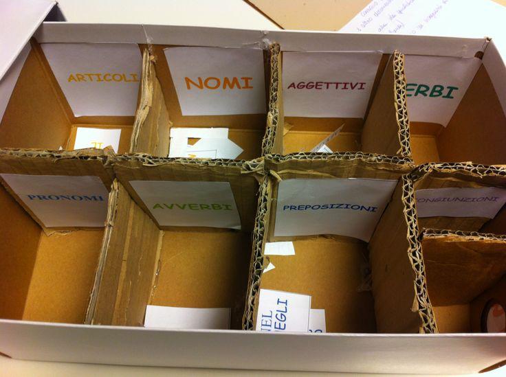 Parole in scatola: un'idea alternativa per l'analisi grammaticale.