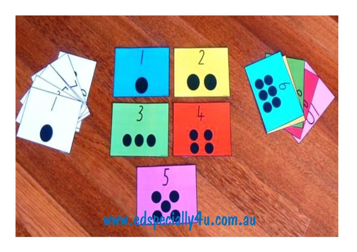 Numeral/Dot Formation Flashcards. Flashcards are motivating to reinforce dot formation.  Both a bright and motivating classroom display and also a great hands on resource. www.edspecially4u.com.au
