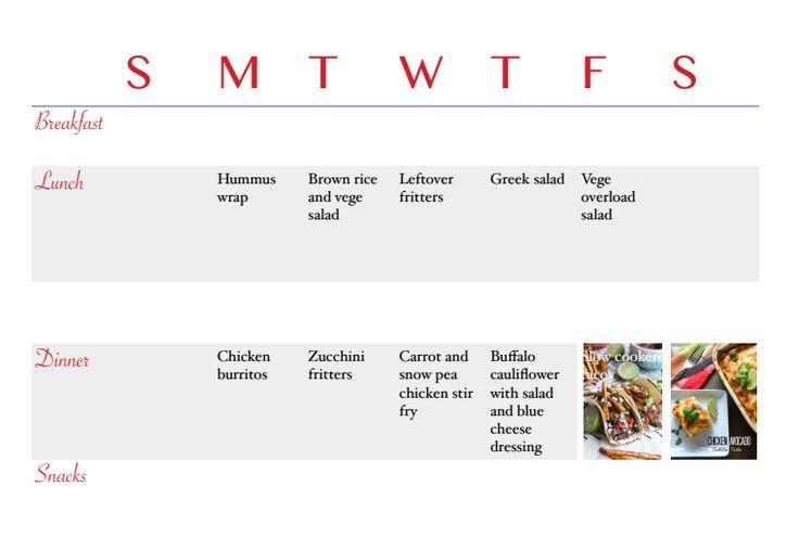 Healthy In Design: Birthday Week Meal Plan
