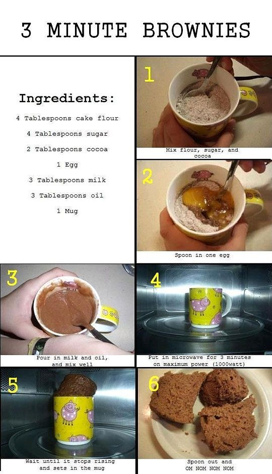 How to make brownies in 3 minutes