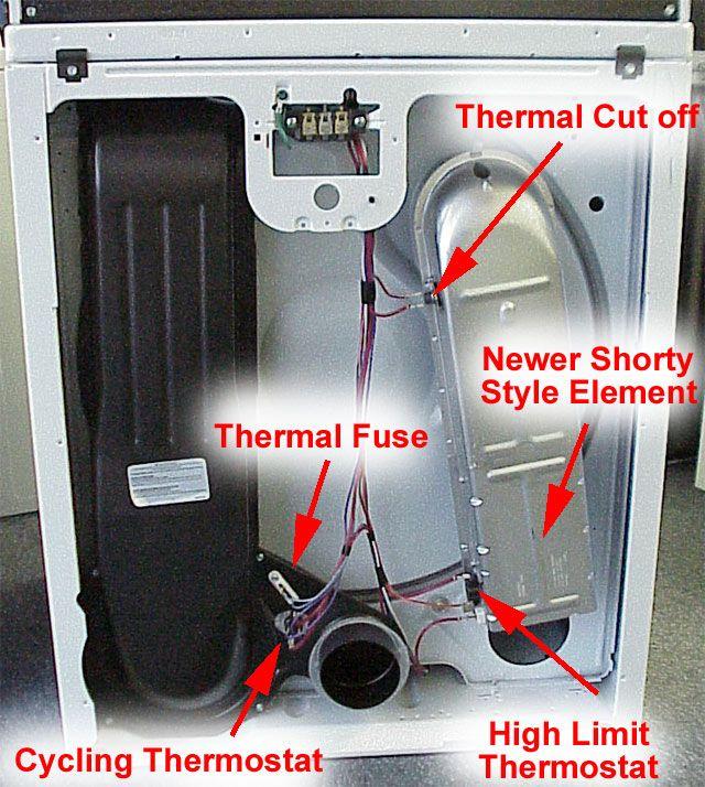 Amazon Com  Kenmore Series 70 80 Dryer Heating Element