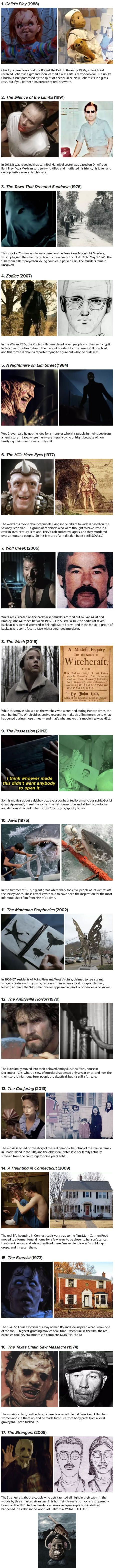 17 Unsettling True Stories That Were So F**ked-Up They Became Horror Movies