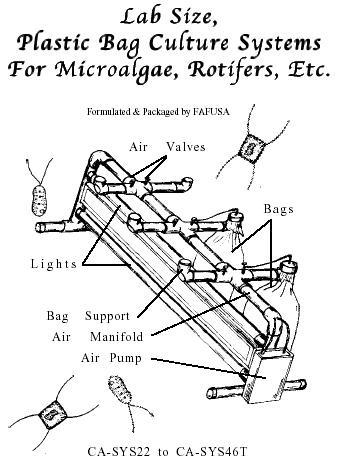 Httpsapp Wiringdiagram Herokuapp Compostaquaponics Manual