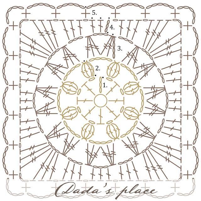 Dada's place - New primavera square crochet tunic