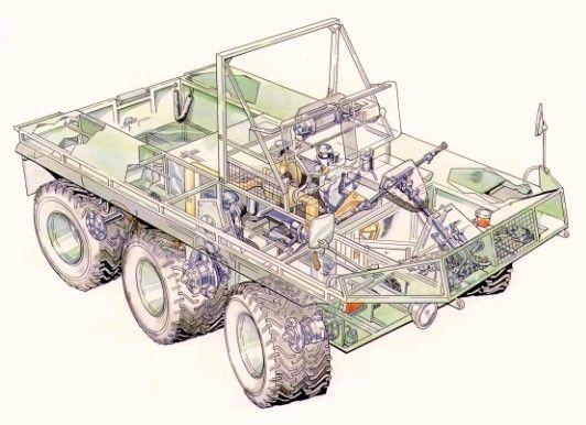 Alvis Supacat 6x6 1600 Mk Ii Used Military Vehicles Mod