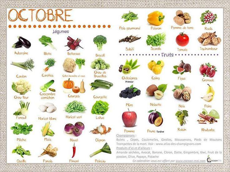 35 best images about saison des fruits et legumes on pinterest gardens fruits and vegetables. Black Bedroom Furniture Sets. Home Design Ideas