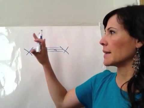 How to teach growth mindsets to students in 5 steps - YouTube