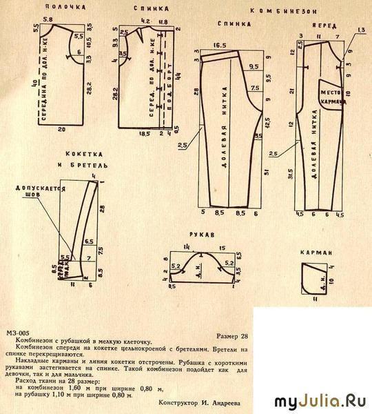 Флисовая куртка расход ткани