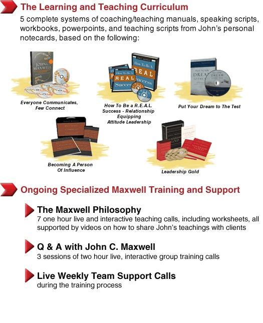 john maxwell 21 qualities of a leader pdf
