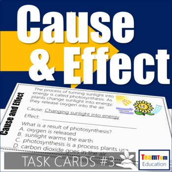 Cause and Effect Task Cards for 3rd grade, 4th grade, and 5th grade readers! These task cards focus on scaffolding students into understanding how to identify cause and effect. Paragraphs and graphic organizers are used to identify cause and effect and analyze text structure.These cause and effect task cards are designed to quickly increase reading comprehension...This is no mere matching worksheet!