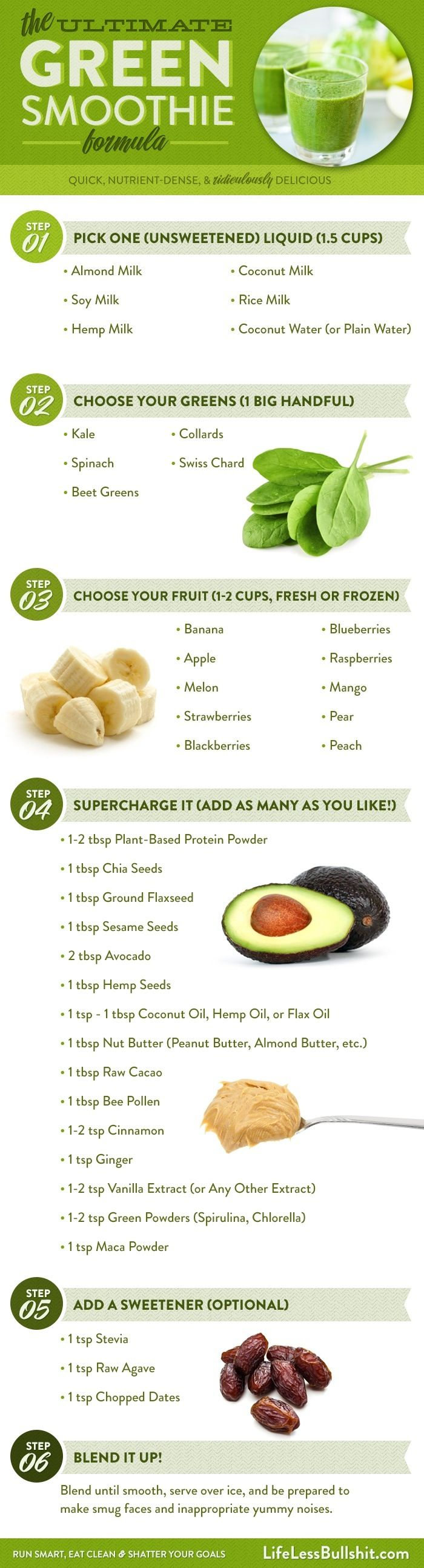 The Ultimate Green Smoothie Formula....... Quick, nutrient-dense and ridiculously delicious