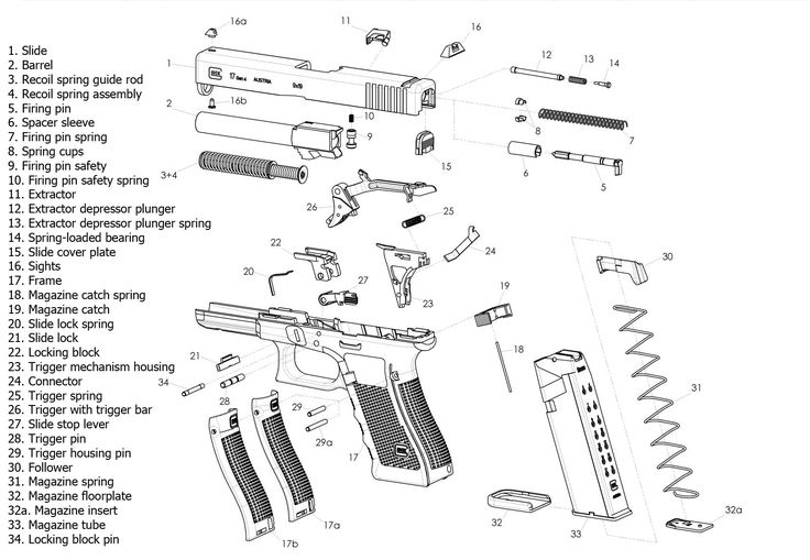 nice exploded view of glock pistol  with legend